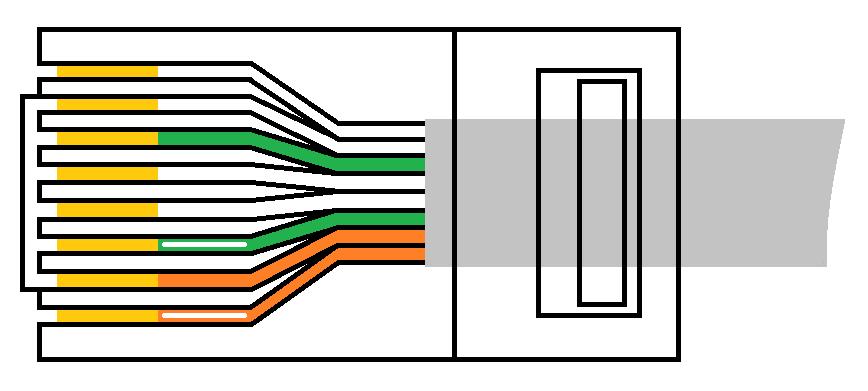 Схема обжима 2-парного кабеля